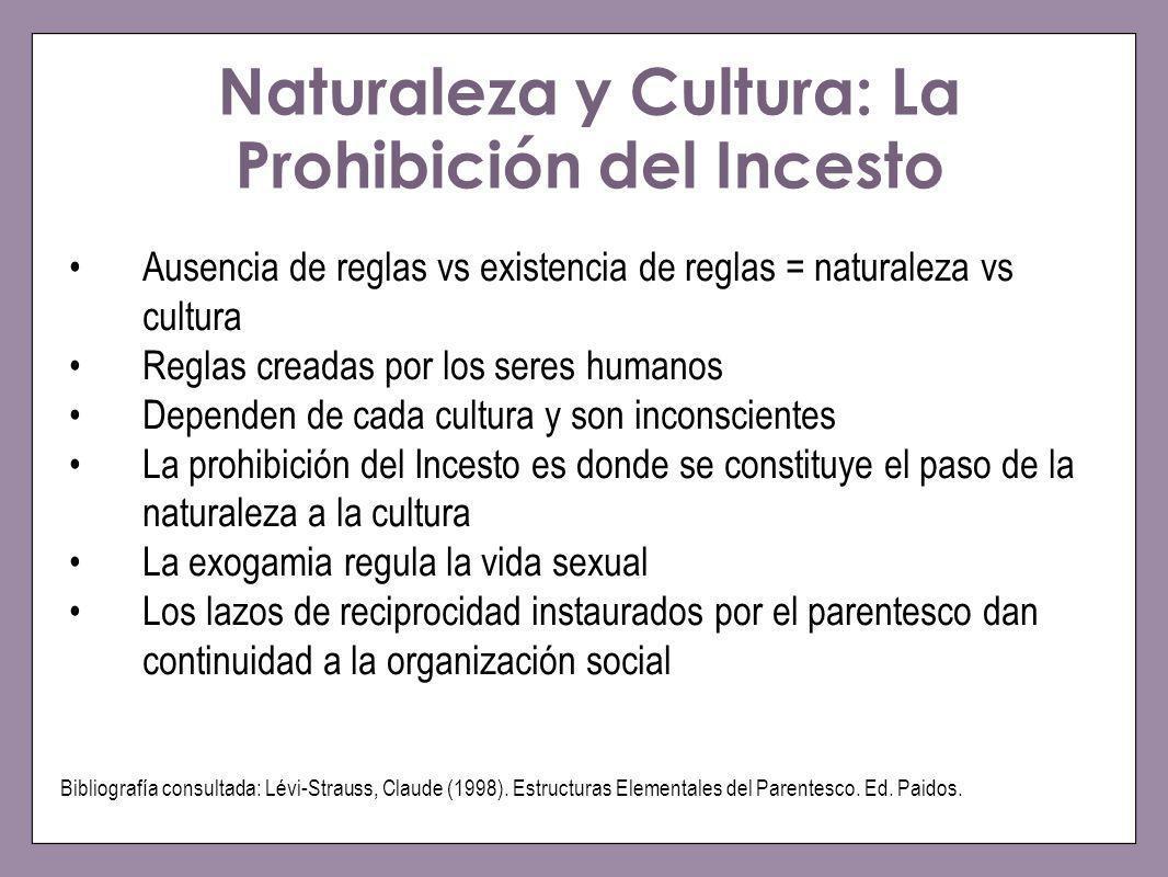 Naturaleza y Cultura: La Prohibición del Incesto Bibliografía consultada: Lévi-Strauss, Claude (1998). Estructuras Elementales del Parentesco. Ed. Pai