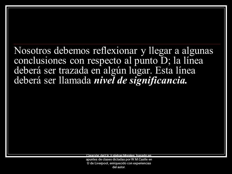 Creación del Dr. Esteban Morales.