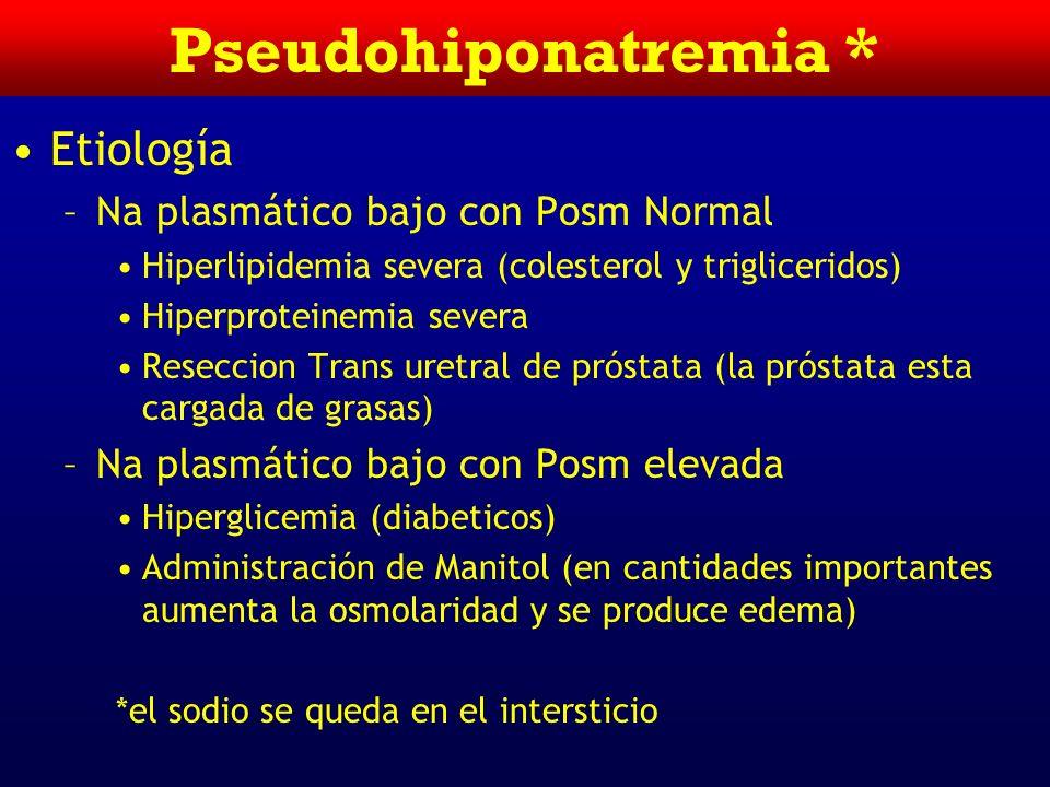 Hiponatremia Etiología Defecto en la excreción renal del agua a)Depleción del volumen circulante efectivo Pérdidas gastrointestinales Pérdidas renales