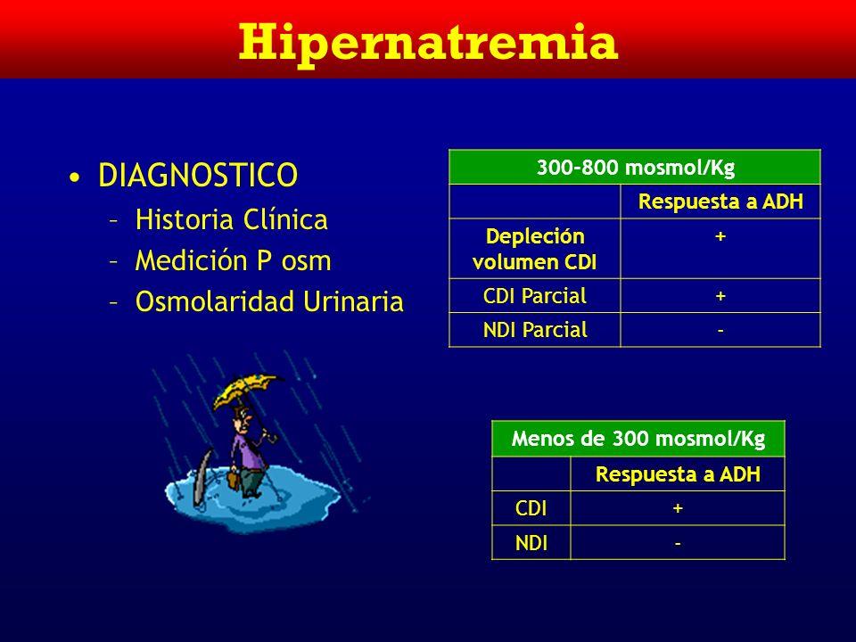 Hipernatremia SINTOMAS (muy similares a hiponatremia) –Neurológicos Letargia Debilidad Irritabilidad Convulsiones Coma Muerte –Hipervolemia Edema agud