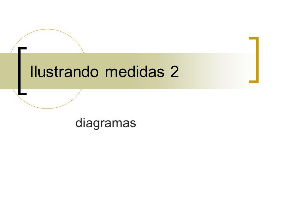 Idealmente entre 10 y 25 clases debieran ser usadas en un histograma.