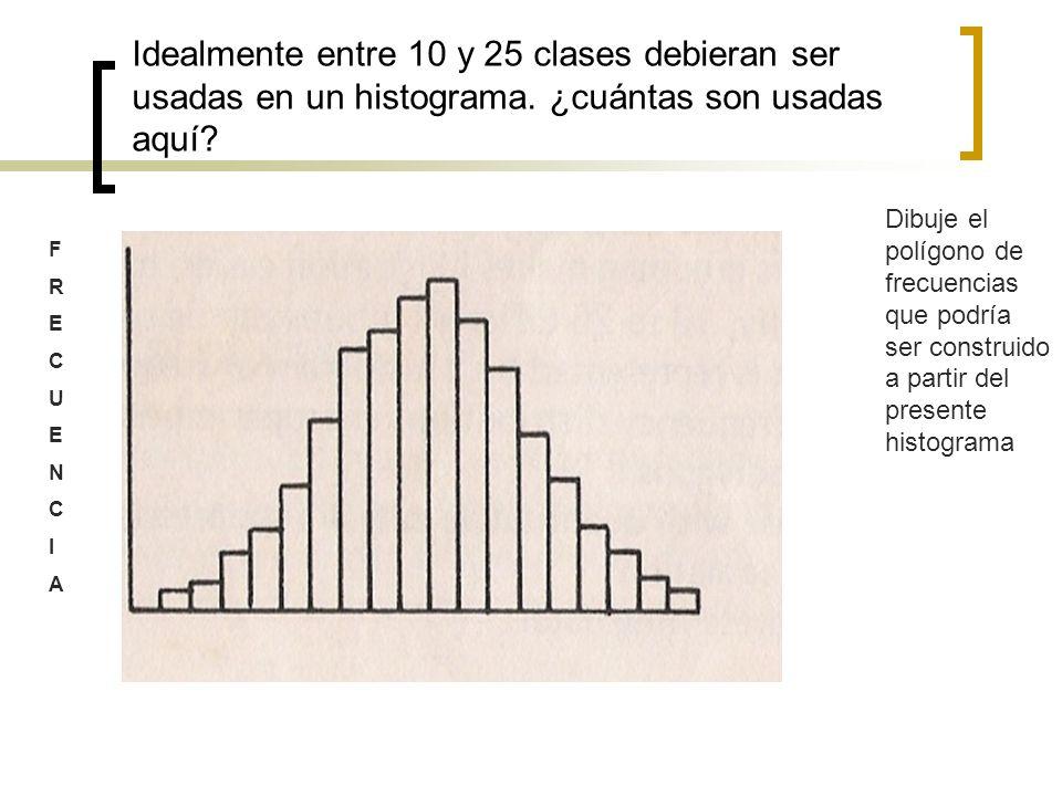 Idealmente entre 10 y 25 clases debieran ser usadas en un histograma. ¿cuántas son usadas aquí? Dibuje el polígono de frecuencias que podría ser const