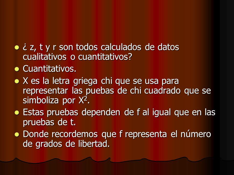 ¿ z, t y r son todos calculados de datos cualitativos o cuantitativos? ¿ z, t y r son todos calculados de datos cualitativos o cuantitativos? Cuantita