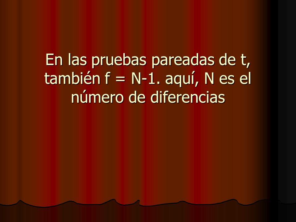 En las pruebas pareadas de t, también f = N-1. aquí, N es el número de diferencias