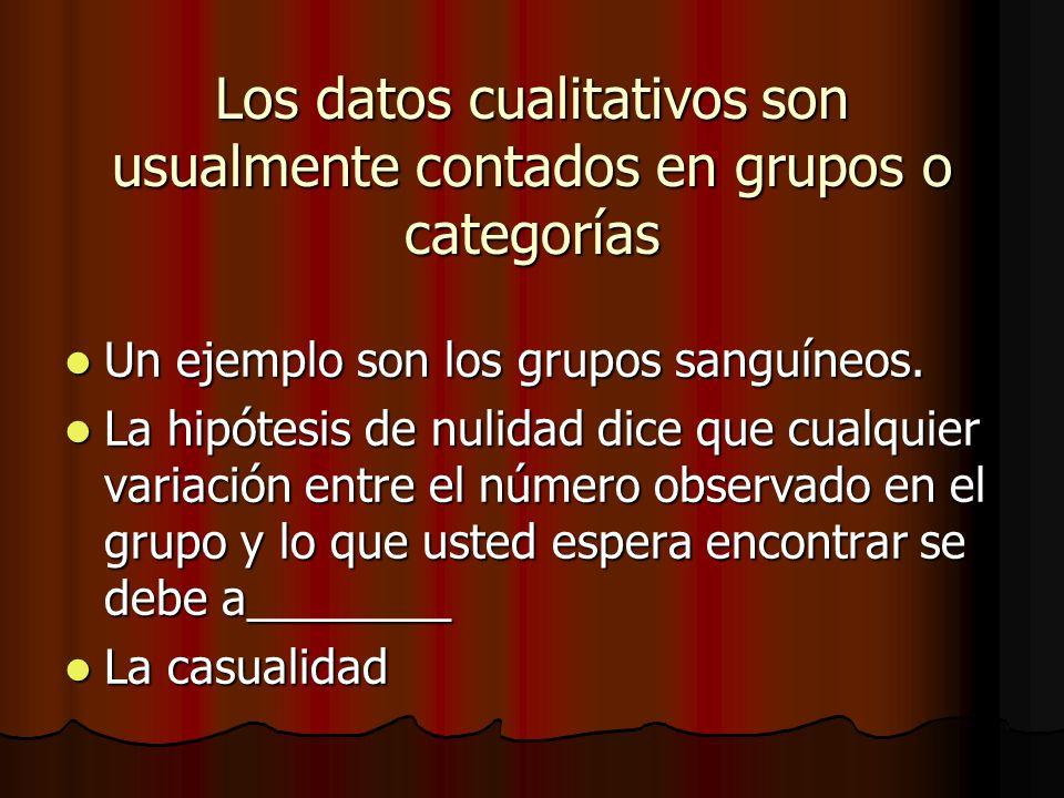 Los datos cualitativos son usualmente contados en grupos o categorías Un ejemplo son los grupos sanguíneos. Un ejemplo son los grupos sanguíneos. La h
