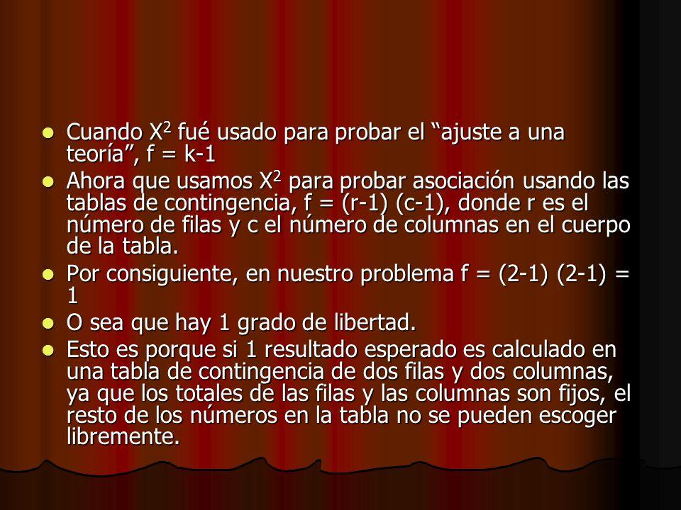 Cuando X 2 fué usado para probar el ajuste a una teoría, f = k-1 Cuando X 2 fué usado para probar el ajuste a una teoría, f = k-1 Ahora que usamos X 2