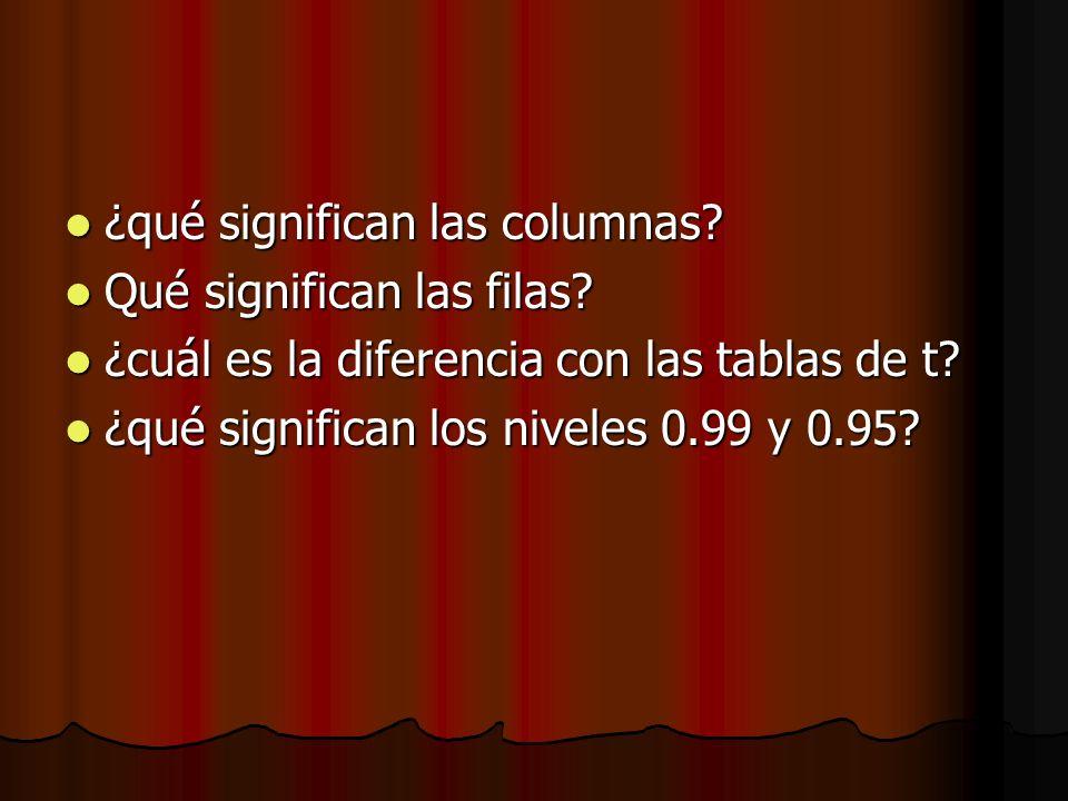 ¿qué significan las columnas? ¿qué significan las columnas? Qué significan las filas? Qué significan las filas? ¿cuál es la diferencia con las tablas