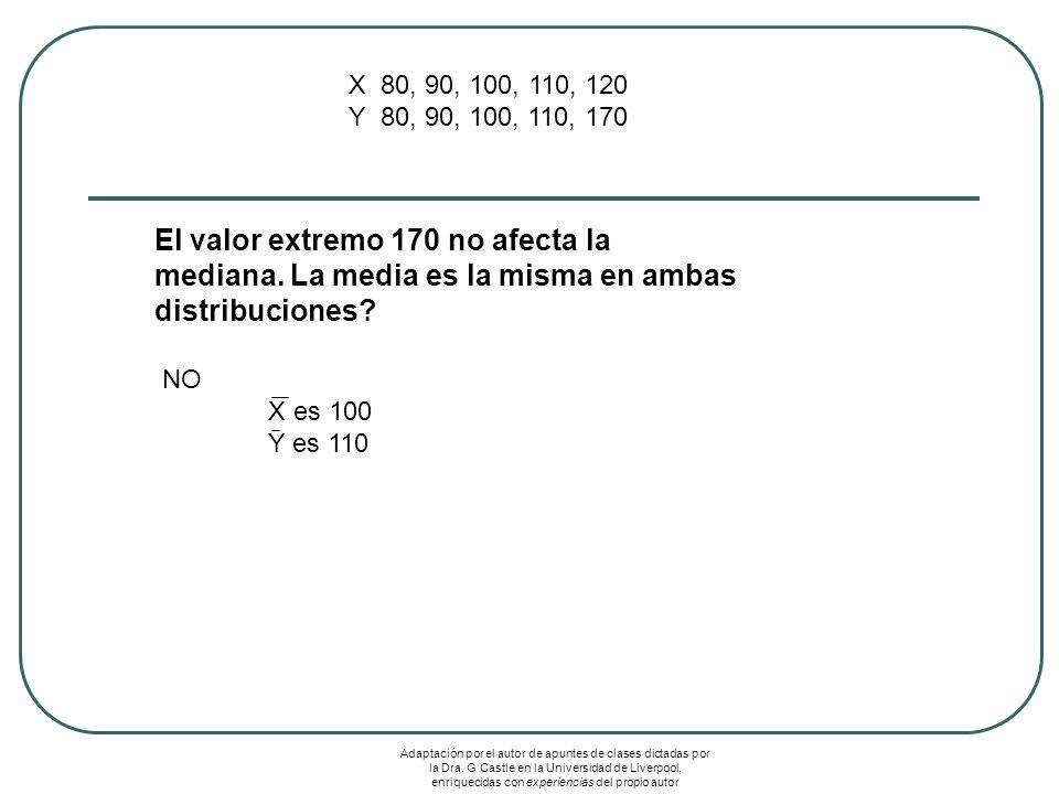 X 80, 90, 100, 110, 120 Y 80, 90, 100, 110, 170 El valor extremo 170 no afecta la mediana. La media es la misma en ambas distribuciones? NO X es 100 Y