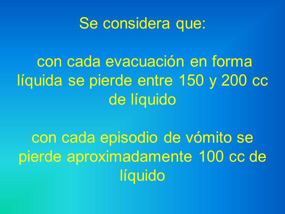 Se considera que: con cada evacuación en forma líquida se pierde entre 150 y 200 cc de líquido con cada episodio de vómito se pierde aproximadamente 1