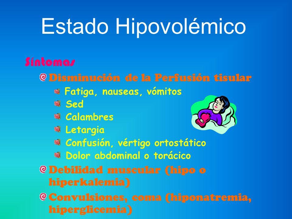 Estado Hipovolémico Síntomas Disminución de la Perfusión tisular Fatiga, nauseas, vómitos Sed Calambres Letargia Confusión, vértigo ortostático Dolor