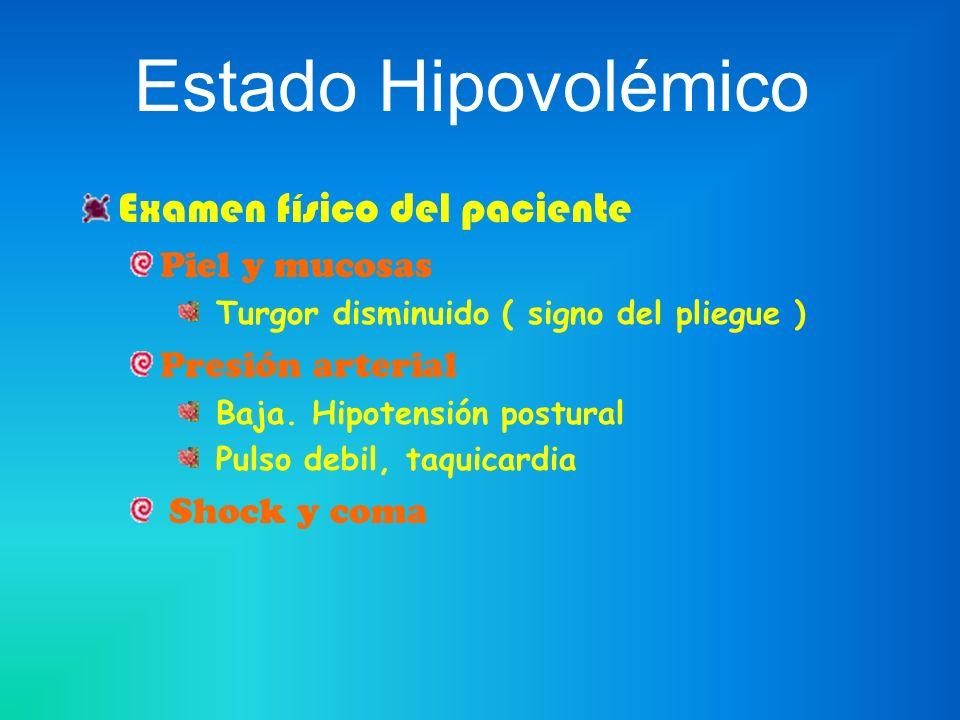 Estado Hipovolémico Examen físico del paciente Piel y mucosas Turgor disminuido ( signo del pliegue ) Presión arterial Baja. Hipotensión postural Puls