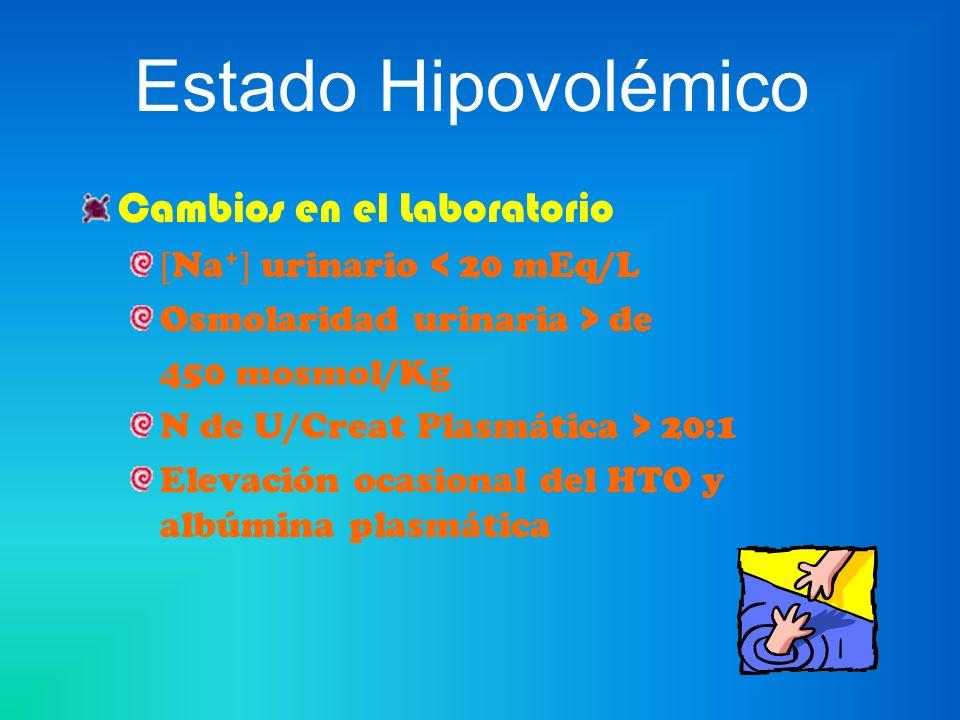 Estado Hipovolémico Cambios en el Laboratorio Na + urinario < 20 mEq/L Osmolaridad urinaria > de 450 mosmol/Kg N de U/Creat Plasmática > 20:1 Elevació