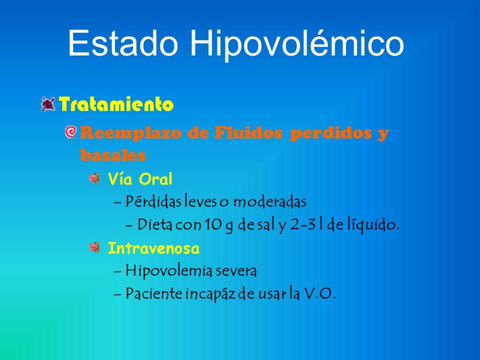 Estado Hipovolémico Tratamiento Reemplazo de Fluidos perdidos y basales Vía Oral –Pérdidas leves o moderadas - Dieta con 10 g de sal y 2-3 l de líquid