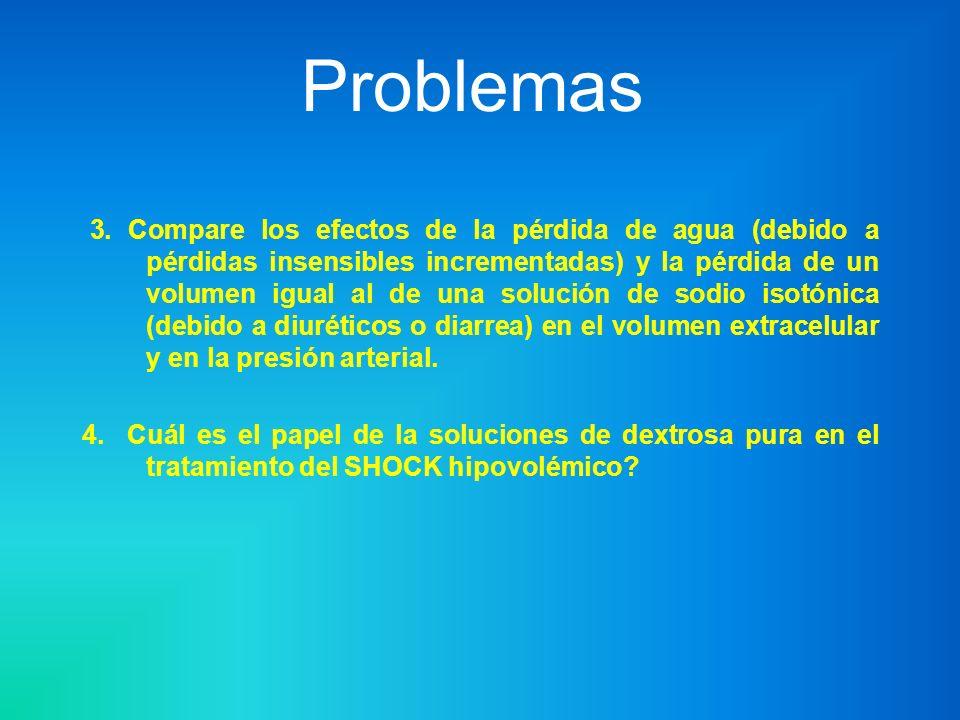 Problemas 3. Compare los efectos de la pérdida de agua (debido a pérdidas insensibles incrementadas) y la pérdida de un volumen igual al de una soluci