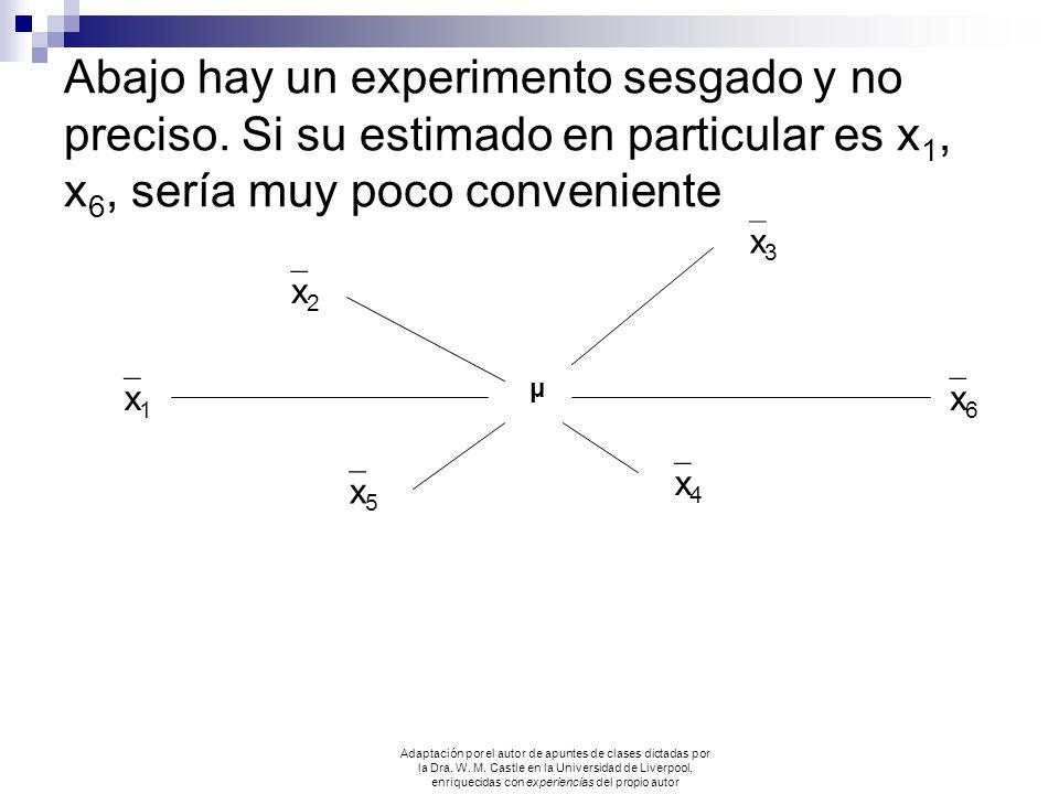 Abajo hay un experimento sesgado y no preciso. Si su estimado en particular es x 1, x 6, sería muy poco conveniente μ x 1 x 4 x 6 x 3 x 2 x 5 Adaptaci