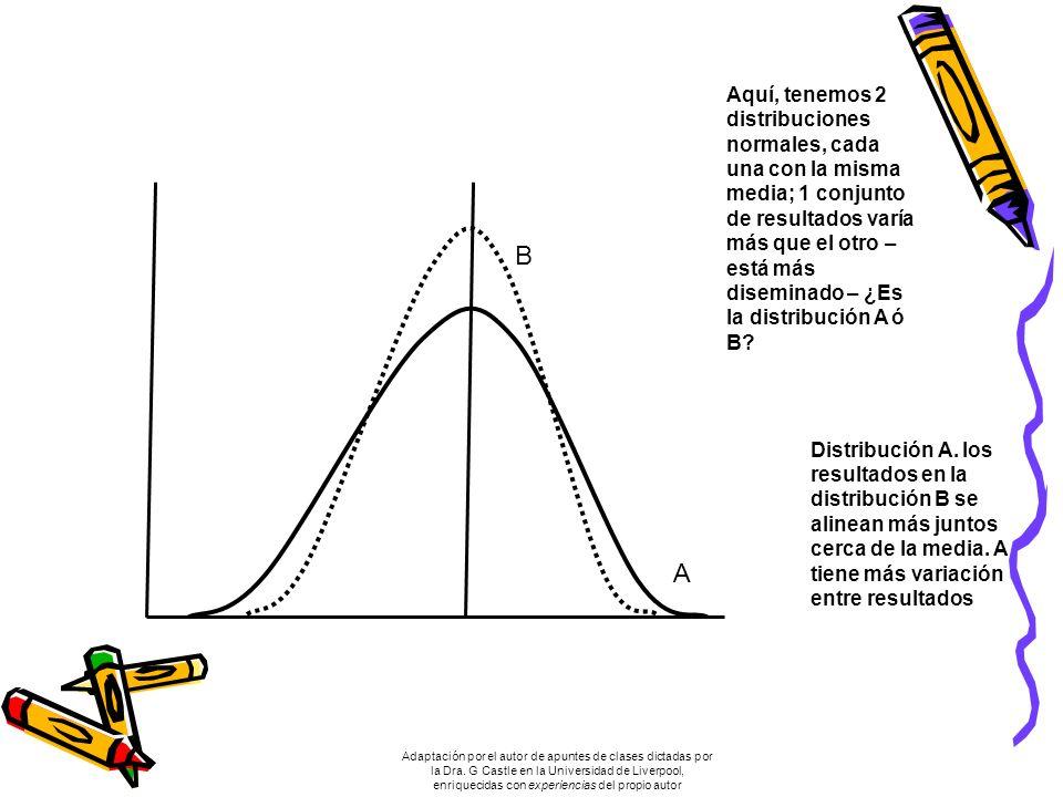 A B Aquí, tenemos 2 distribuciones normales, cada una con la misma media; 1 conjunto de resultados varía más que el otro – está más diseminado – ¿Es la distribución A ó B.