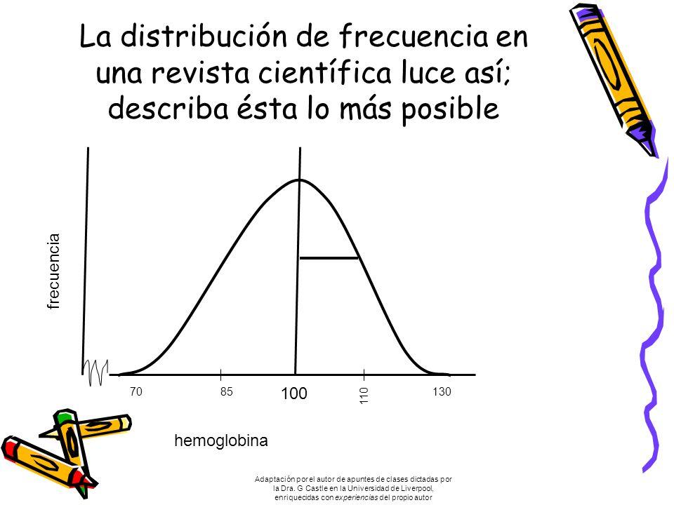La distribución de frecuencia en una revista científica luce así; describa ésta lo más posible 100 110 1308570 hemoglobina frecuencia Adaptación por el autor de apuntes de clases dictadas por la Dra.