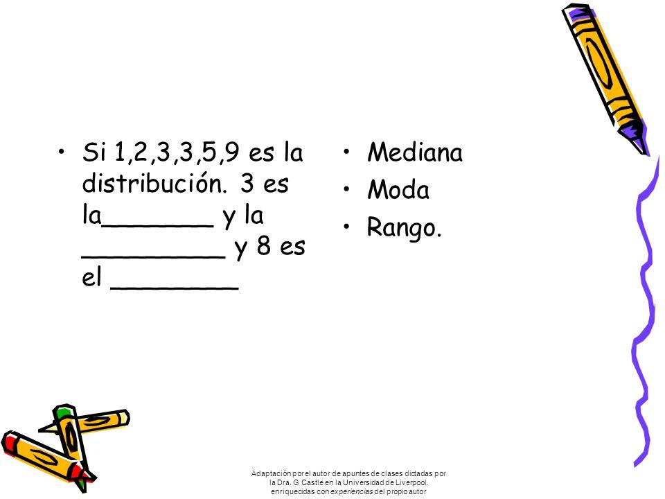Si 1,2,3,3,5,9 es la distribución.