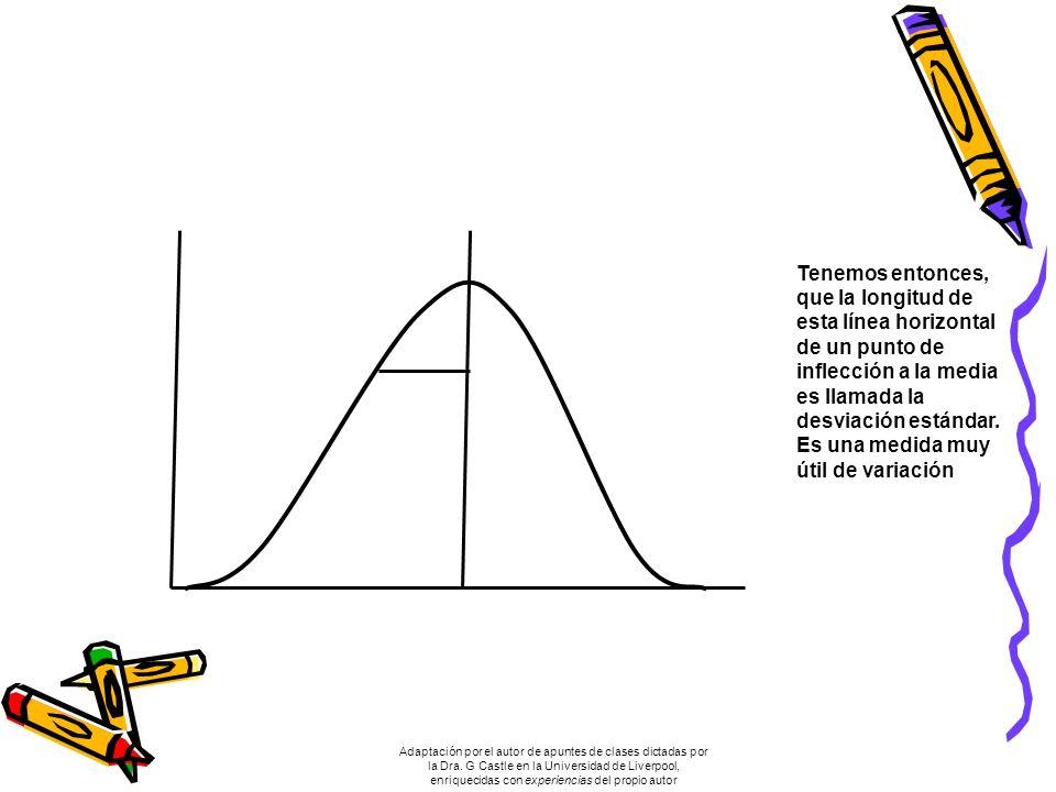 Tenemos entonces, que la longitud de esta línea horizontal de un punto de inflección a la media es llamada la desviación estándar.
