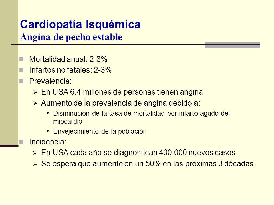 Mortalidad anual: 2-3% Infartos no fatales: 2-3% Prevalencia: En USA 6.4 millones de personas tienen angina Aumento de la prevalencia de angina debido