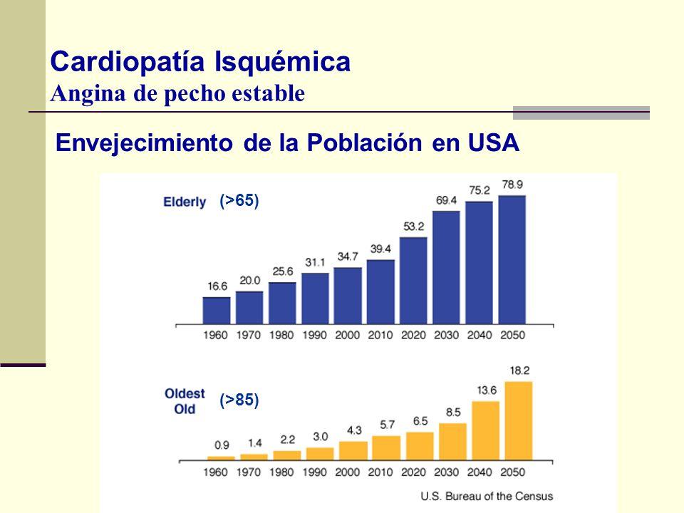 Envejecimiento de la Población en USA (>65) (>85) Cardiopatía Isquémica Angina de pecho estable