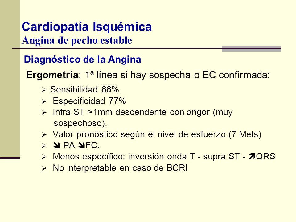 Diagnóstico de la Angina Ergometria: 1ª línea si hay sospecha o EC confirmada: Sensibilidad 66% Especificidad 77% Infra ST >1mm descendente con angor