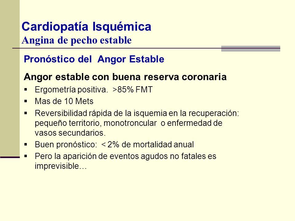 Pronóstico del Angor Estable Angor estable con buena reserva coronaria Ergometría positiva. >85% FMT Mas de 10 Mets Reversibilidad rápida de la isquem