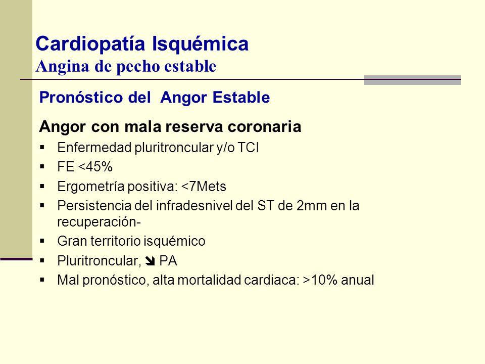 Pronóstico del Angor Estable Angor con mala reserva coronaria Enfermedad pluritroncular y/o TCI FE <45% Ergometría positiva: <7Mets Persistencia del i