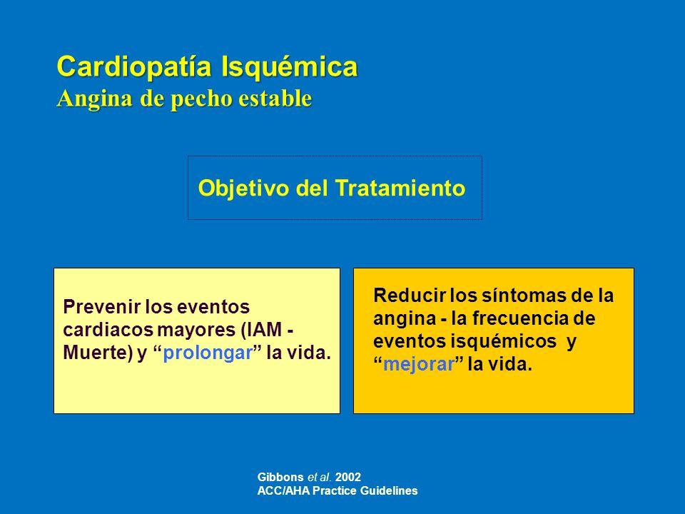 Objetivo del Tratamiento Prevenir los eventos cardiacos mayores (IAM - Muerte) y prolongar la vida. Reducir los síntomas de la angina - la frecuencia