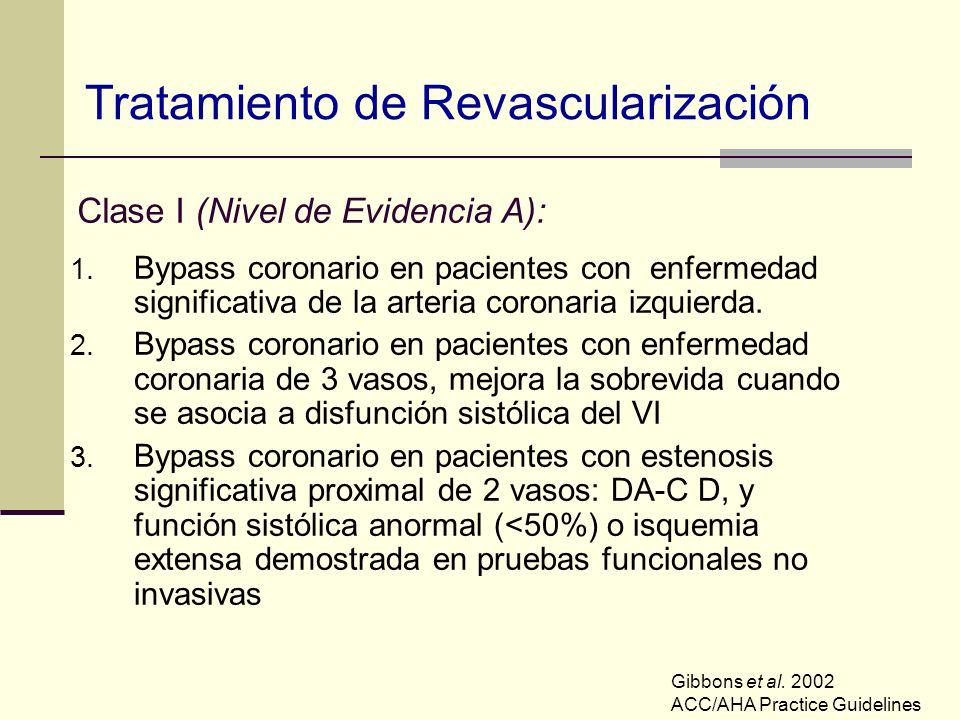 Clase I (Nivel de Evidencia A): 1. Bypass coronario en pacientes con enfermedad significativa de la arteria coronaria izquierda. 2. Bypass coronario e