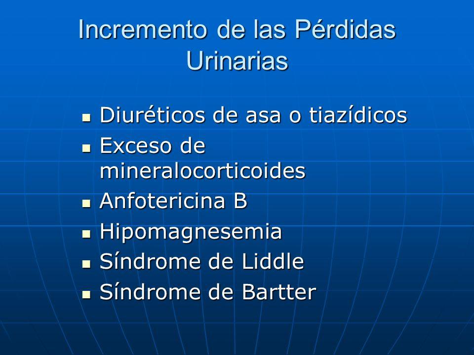 Incremento de las Pérdidas Urinarias Diuréticos de asa o tiazídicos Diuréticos de asa o tiazídicos Exceso de mineralocorticoides Exceso de mineralocor