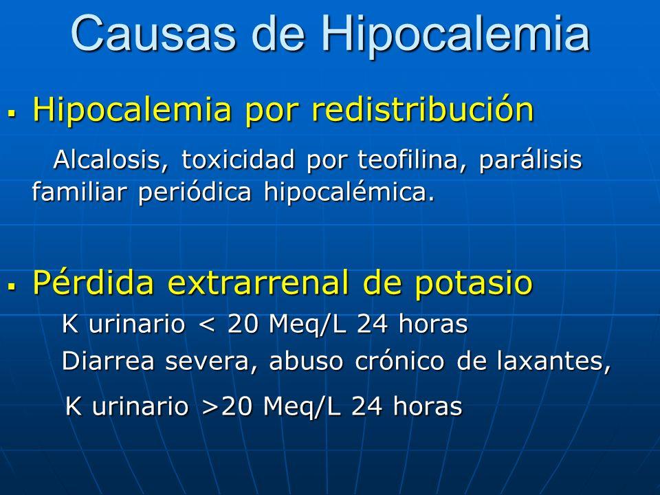 Causas de Hipocalemia Hipocalemia por redistribución Hipocalemia por redistribución Alcalosis, toxicidad por teofilina, parálisis familiar periódica h