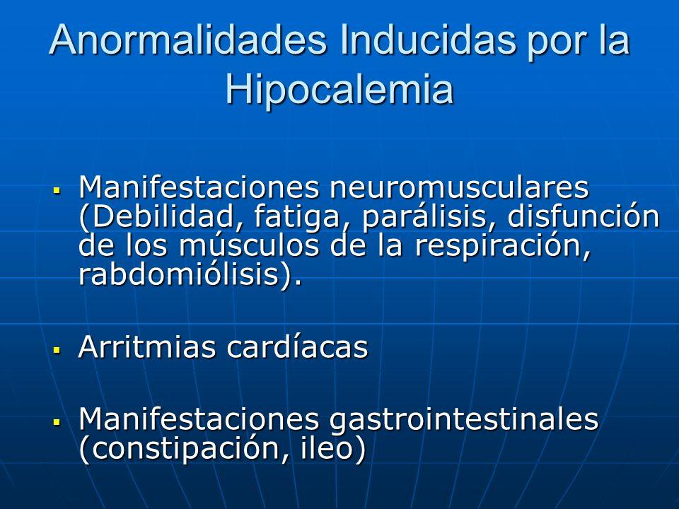 Anormalidades Inducidas por la Hipocalemia Manifestaciones neuromusculares (Debilidad, fatiga, parálisis, disfunción de los músculos de la respiración