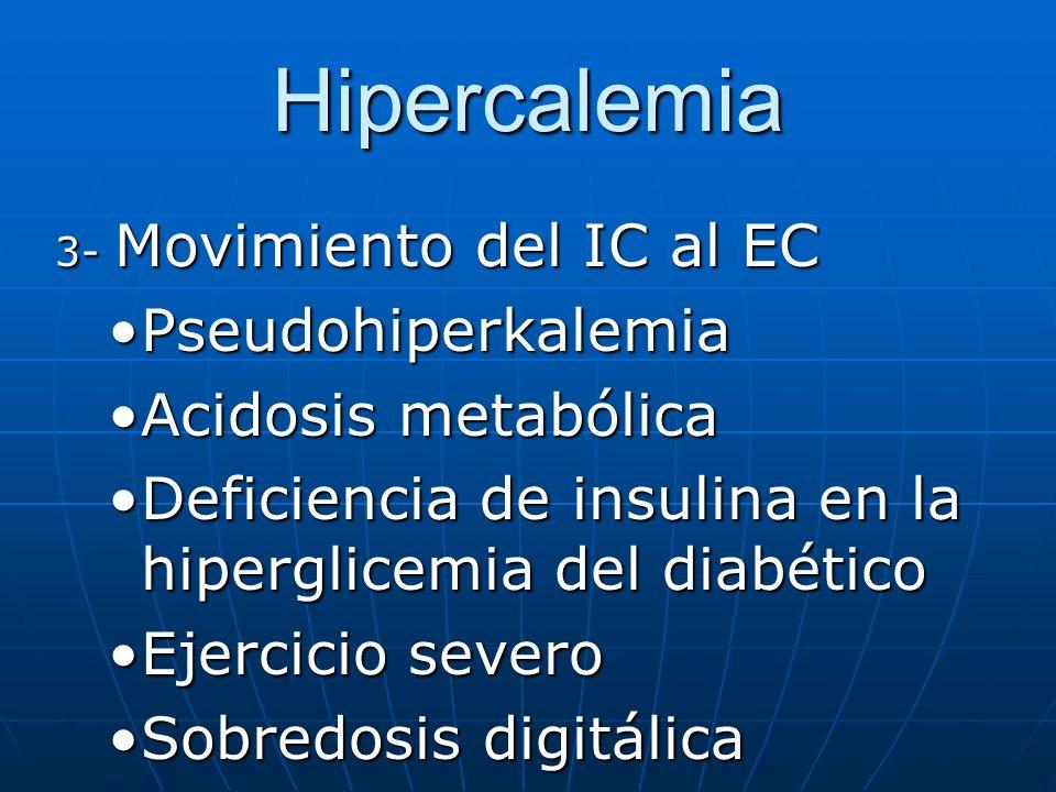 3- Movimiento del IC al EC PseudohiperkalemiaPseudohiperkalemia Acidosis metabólicaAcidosis metabólica Deficiencia de insulina en la hiperglicemia del