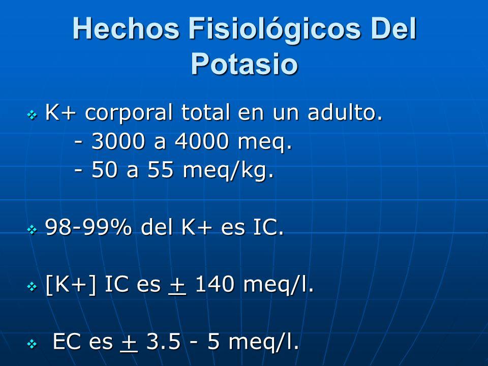 Hechos Fisiológicos Del Potasio K+ corporal total en un adulto. K+ corporal total en un adulto. - 3000 a 4000 meq. - 3000 a 4000 meq. - 50 a 55 meq/kg