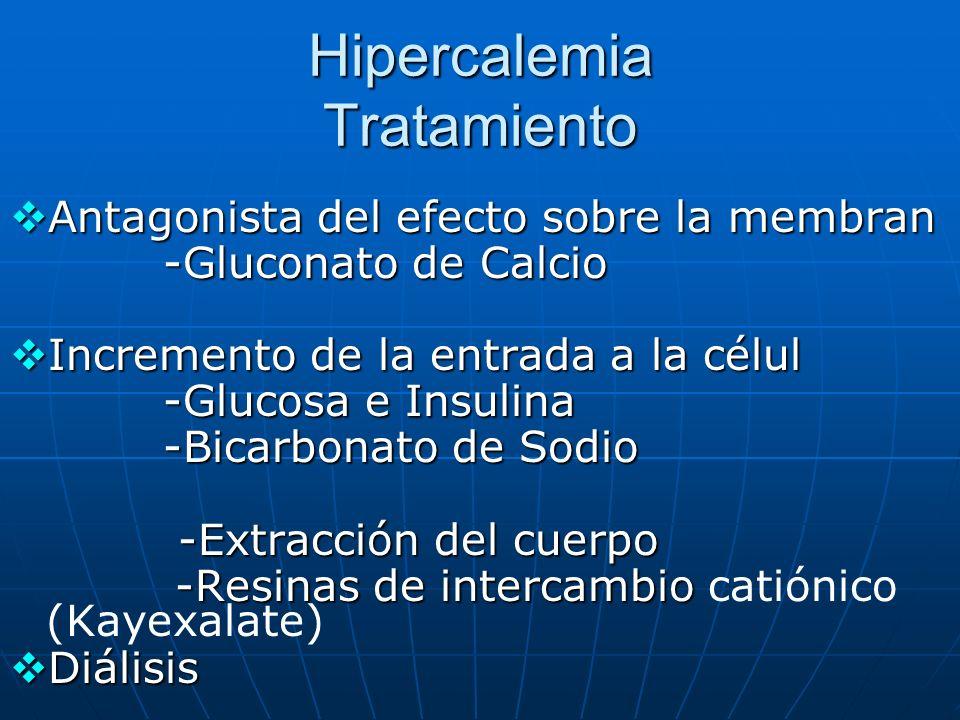 Hipercalemia Tratamiento Antagonista del efecto sobre la membran Antagonista del efecto sobre la membran -Gluconato de Calcio -Gluconato de Calcio Inc