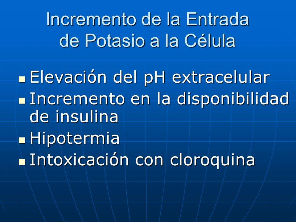 Incremento de la Entrada de Potasio a la Célula Elevación del pH extracelular Elevación del pH extracelular Incremento en la disponibilidad de insulin