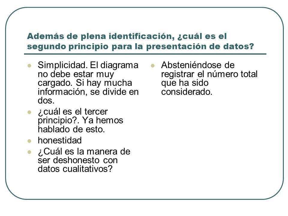 Además de plena identificación, ¿cuál es el segundo principio para la presentación de datos? Simplicidad. El diagrama no debe estar muy cargado. Si ha