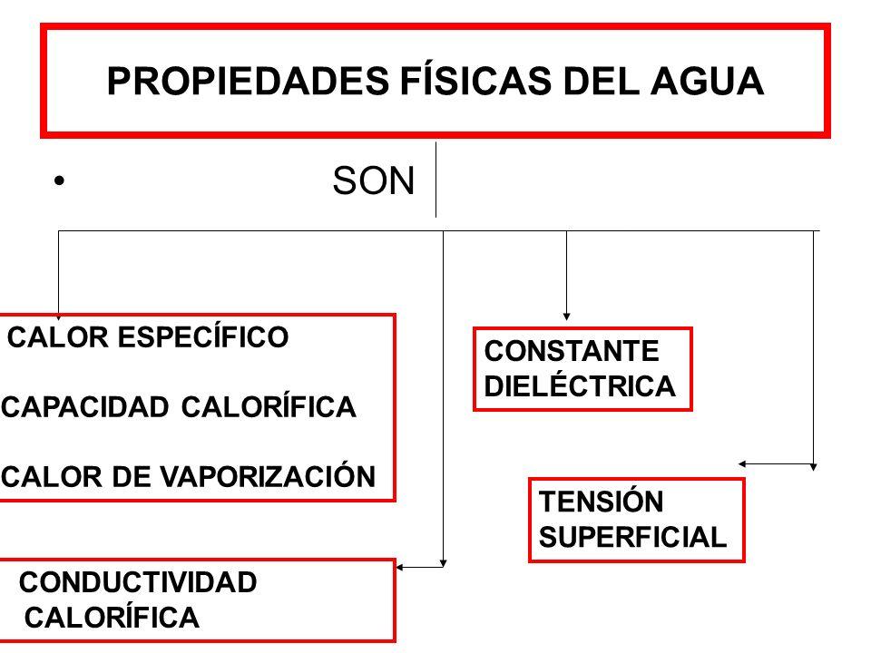 PROPIEDADES FÍSICAS DEL AGUA SON CALOR ESPECÍFICO CAPACIDAD CALORÍFICA CALOR DE VAPORIZACIÓN CONDUCTIVIDAD CALORÍFICA CONSTANTE DIELÉCTRICA TENSIÓN SU