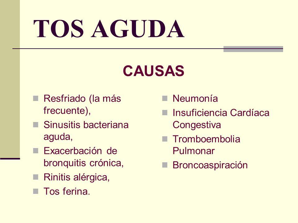 TOS CRÓNICA Síndrome de goteo postnasal Asma Reflujo gastroesofágico Bronquitis crónica Inhibidores de ECA Bronquitis Eosinofílica No-Asmática Bronquiectasias Carcinoma broncogénico Insuficiencia ventricular izquierda Sarcoidosis Fibrosis pulmonar idiopática Aspiración crónica Psicógena 91-94%