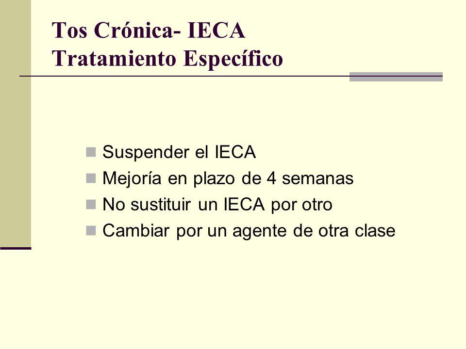 Tos Crónica- Bronquitis Eosinofílica No-Asmática Esteroides inhalados Evitar factores desencadenantes Esteroides orales (muy raros casos)
