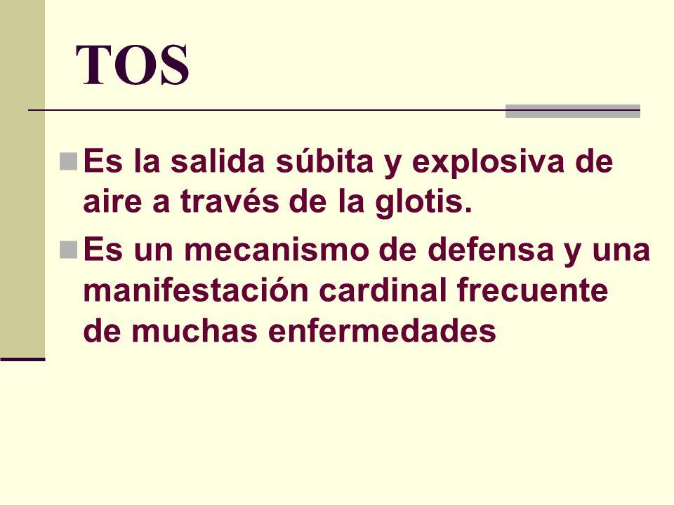 TOS ARCO REFLEJO RECEPTORES PARA TOS RECEPTOREFECTOR CENTRO CENTRO MEDULAR MÚSCULOS TORACO- ABDOMINALES GLOTIS TRIGÉMINO GLOSOFARÍNGEO VAGO ESPINALES LARÍNGEO RECURRENTE