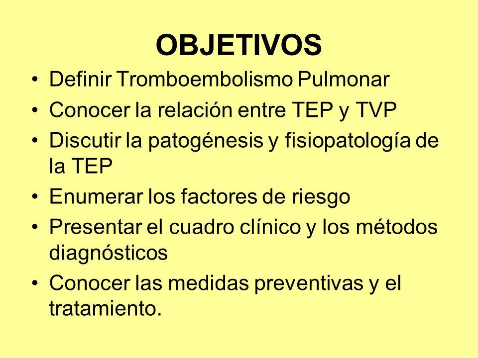 OBJETIVOS Definir Tromboembolismo Pulmonar Conocer la relación entre TEP y TVP Discutir la patogénesis y fisiopatología de la TEP Enumerar los factore