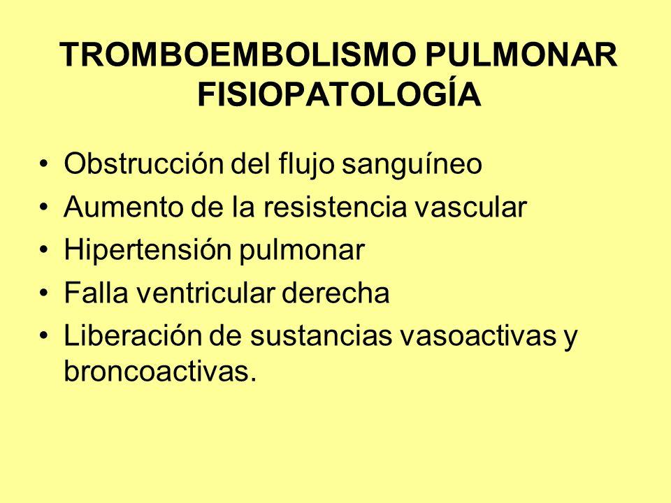 TROMBOEMBOLISMO PULMONAR FISIOPATOLOGÍA Obstrucción del flujo sanguíneo Aumento de la resistencia vascular Hipertensión pulmonar Falla ventricular der