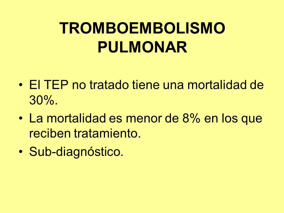 TROMBOEMBOLISMO PULMONAR El TEP no tratado tiene una mortalidad de 30%. La mortalidad es menor de 8% en los que reciben tratamiento. Sub-diagnóstico.