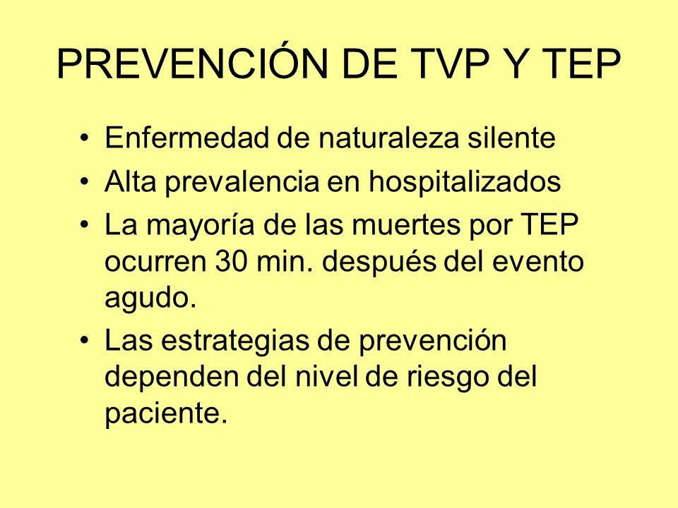 PREVENCIÓN DE TVP Y TEP Enfermedad de naturaleza silente Alta prevalencia en hospitalizados La mayoría de las muertes por TEP ocurren 30 min. después