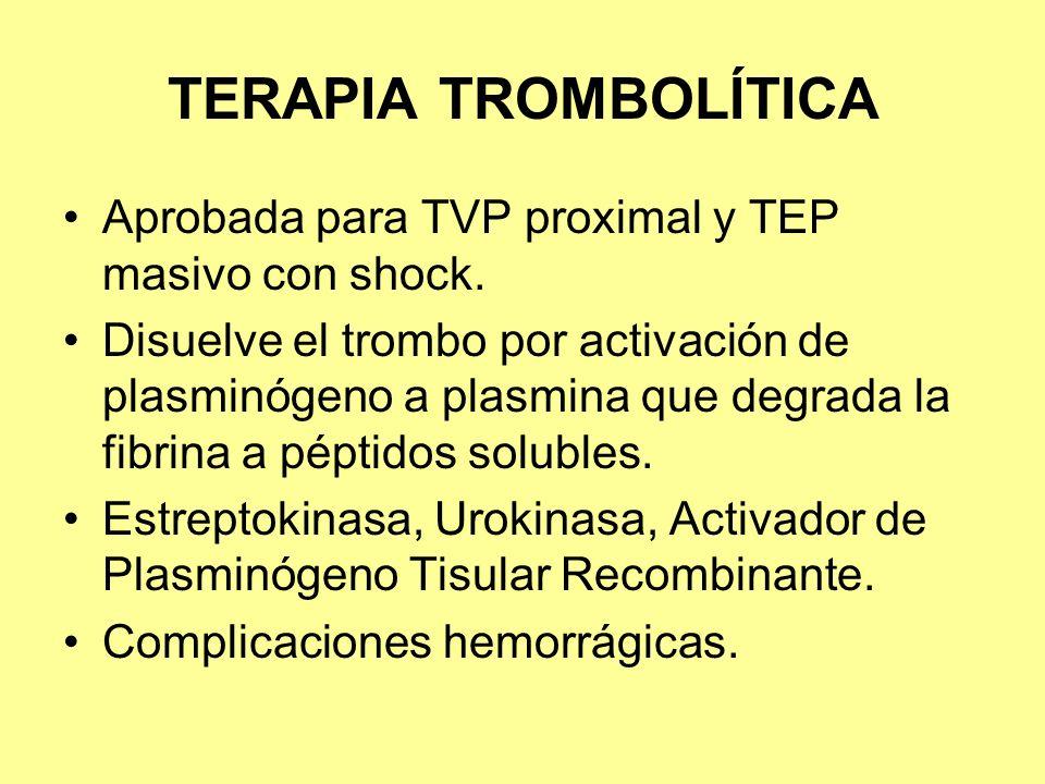 TERAPIA TROMBOLÍTICA Aprobada para TVP proximal y TEP masivo con shock. Disuelve el trombo por activación de plasminógeno a plasmina que degrada la fi