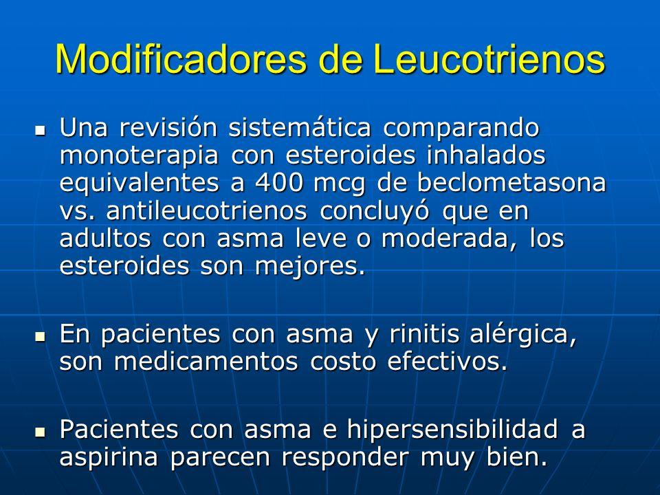 Modificadores de Leucotrienos Una revisión sistemática comparando monoterapia con esteroides inhalados equivalentes a 400 mcg de beclometasona vs. ant