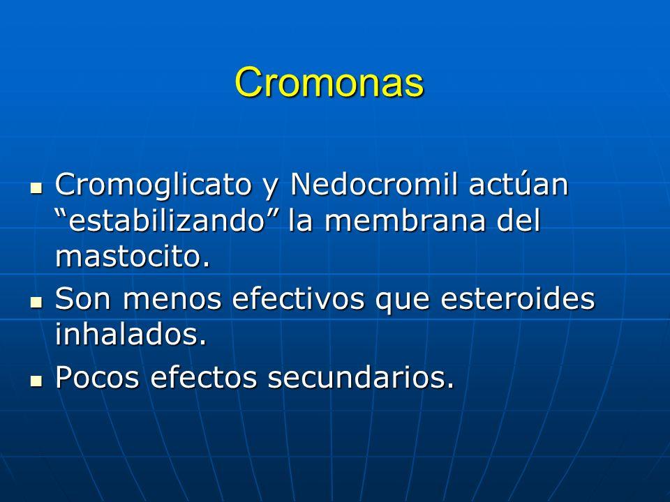 Cromonas Cromoglicato y Nedocromil actúan estabilizando la membrana del mastocito. Cromoglicato y Nedocromil actúan estabilizando la membrana del mast