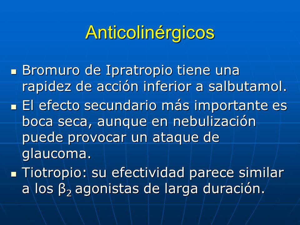 Anticolinérgicos Bromuro de Ipratropio tiene una rapidez de acción inferior a salbutamol. Bromuro de Ipratropio tiene una rapidez de acción inferior a